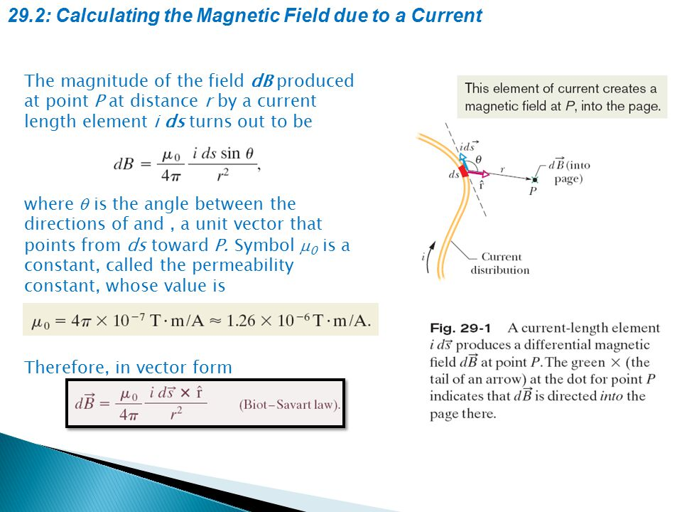 29.2: Calculating the Magnetic Field due to a Current