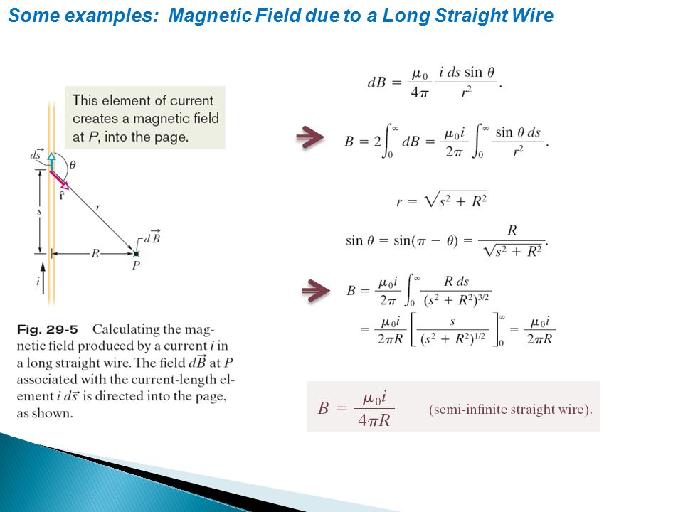 Some examples: Magnetic Field due to a Long Straight Wire