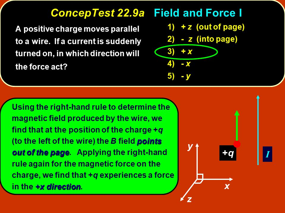 ConcepTest 22.9a Field and Force I
