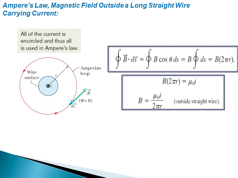 Ampere's Law, Magnetic Field Outside a Long Straight Wire
