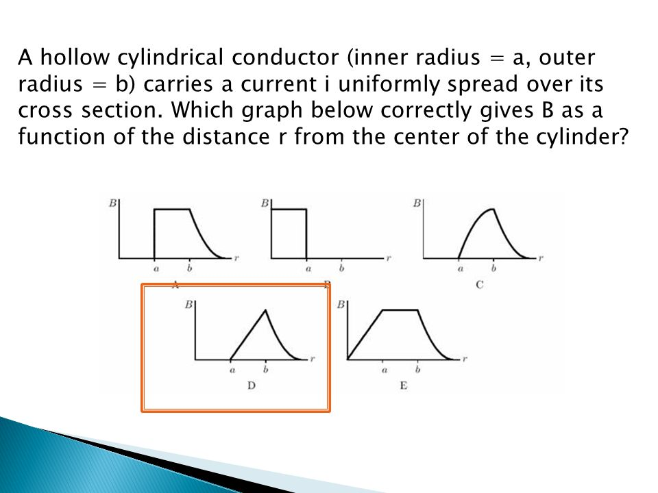 A hollow cylindrical conductor (inner radius = a, outer radius = b) carries a current i uniformly spread over its cross section.