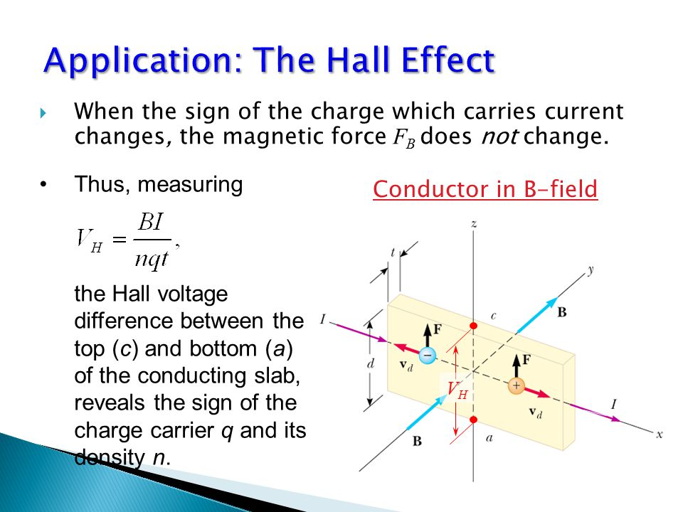Application: The Hall Effect