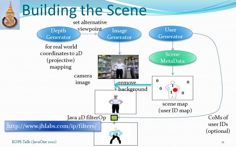 Building the Scene http://www.jhlabs.com/ip/filters/ set alternative