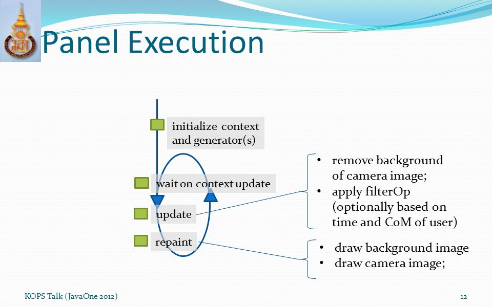 Panel Execution remove background of camera image;