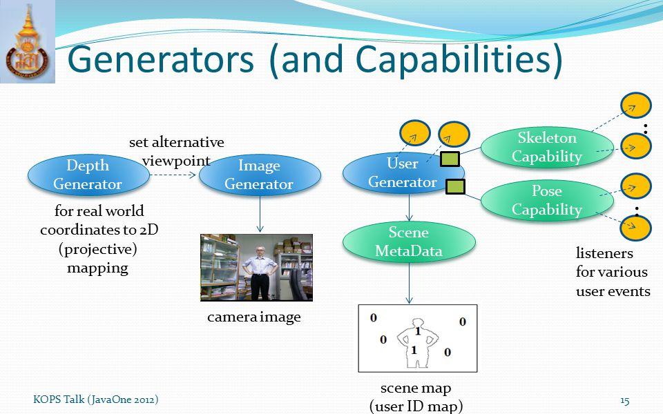 Generators (and Capabilities)