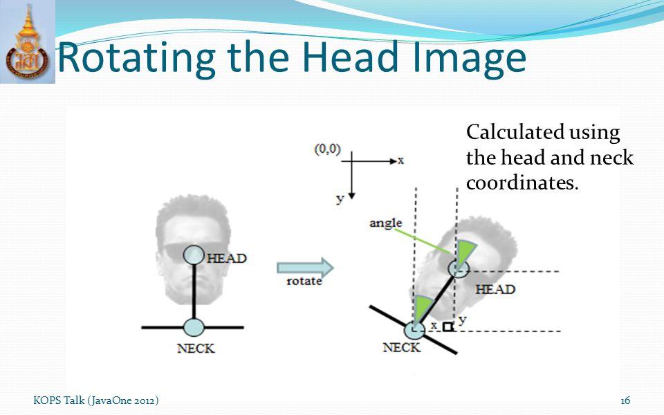 Rotating the Head Image