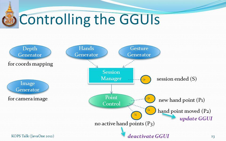Controlling the GGUIs Depth Generator Hands Generator Gesture