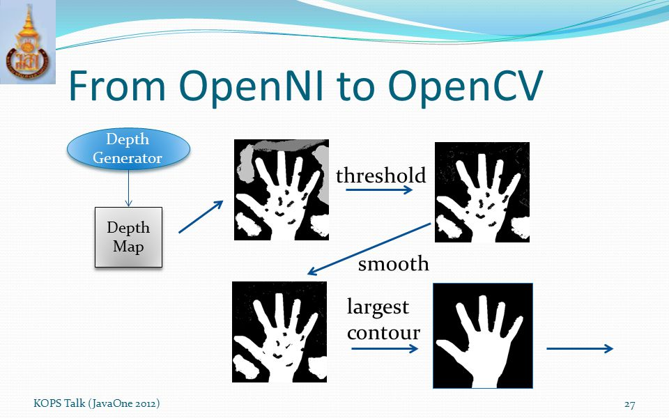 From OpenNI to OpenCV threshold smooth largest contour Depth Generator