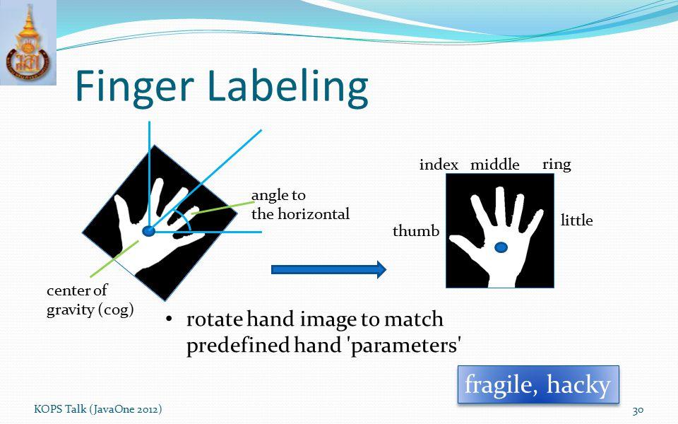Finger Labeling fragile, hacky