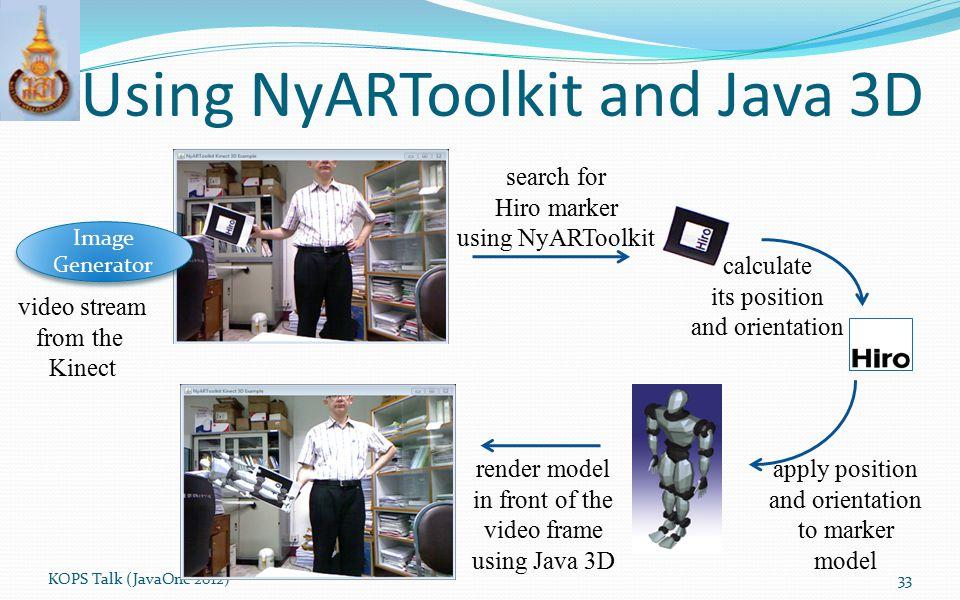 Using NyARToolkit and Java 3D