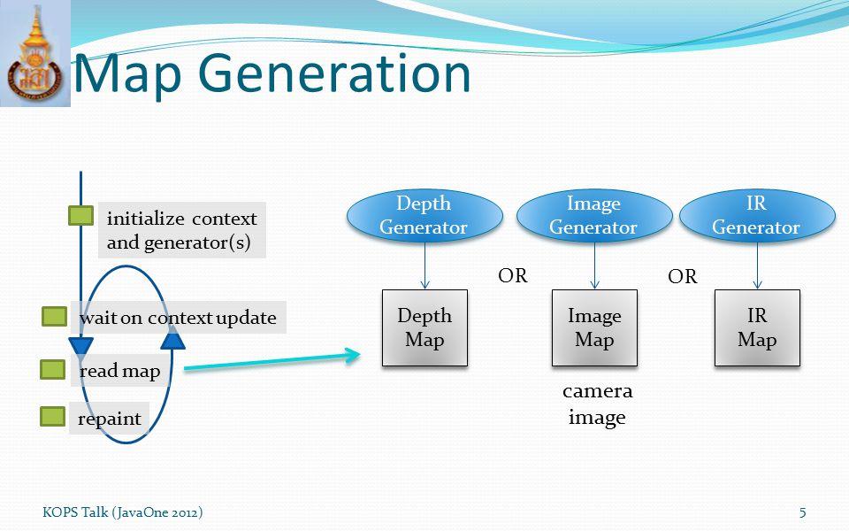Map Generation camera image Depth Generator Image Generator IR