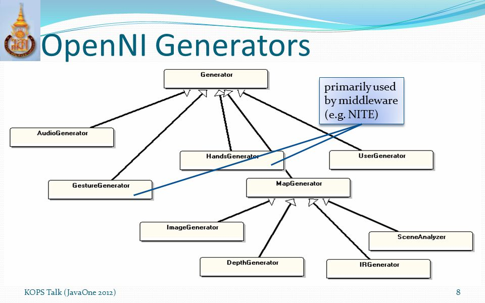 OpenNI Generators primarily used by middleware (e.g. NITE)