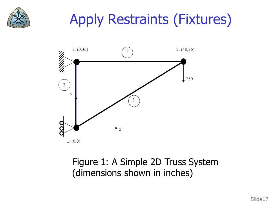 Apply Restraints (Fixtures)
