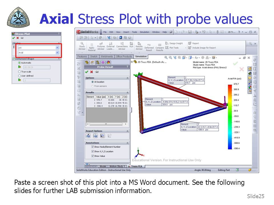 Axial Stress Plot with probe values