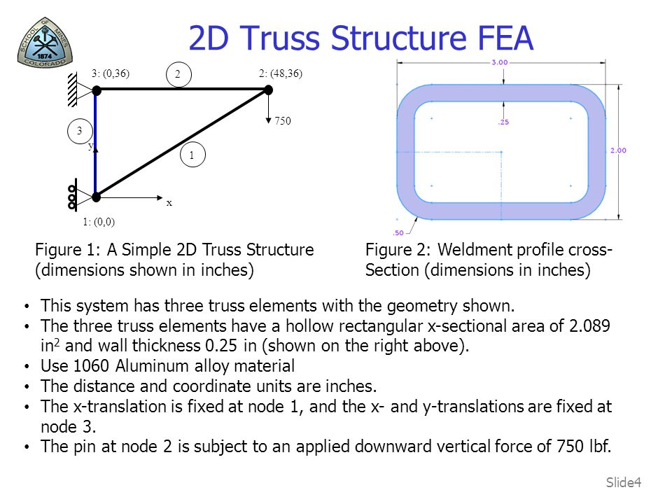 2D Truss Structure FEA 750. Figure 1: A Simple 2D Truss Structure (dimensions shown in inches) 2: (48,36)