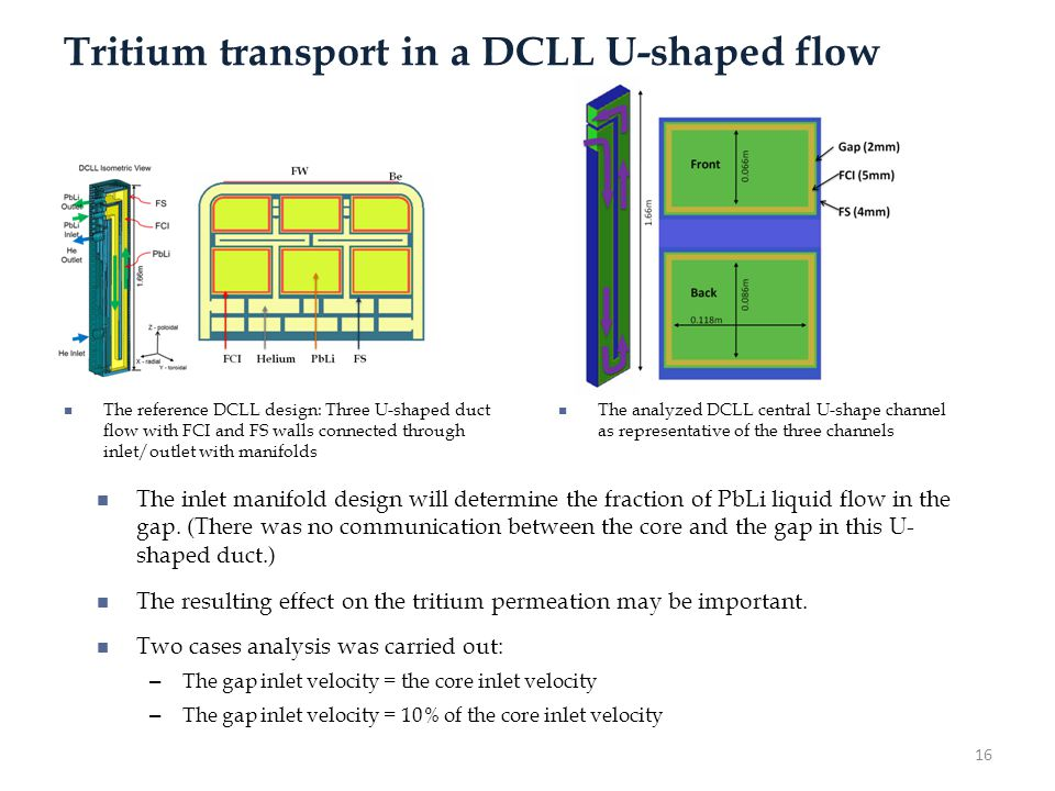 Tritium transport in a DCLL U-shaped flow