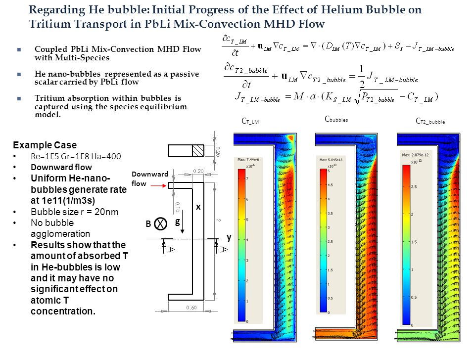 Regarding He bubble: Initial Progress of the Effect of Helium Bubble on Tritium Transport in PbLi Mix-Convection MHD Flow