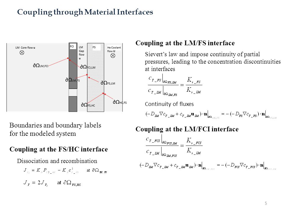 Coupling through Material Interfaces