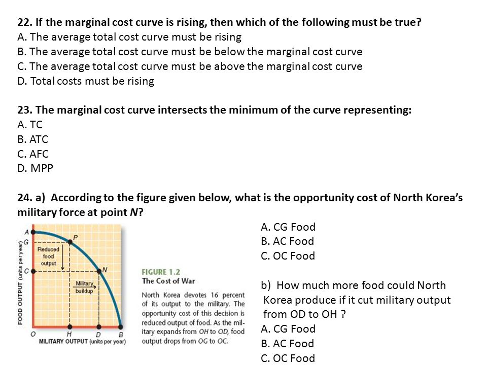 22. If the marginal cost curve is rising, then which of the following must be true.