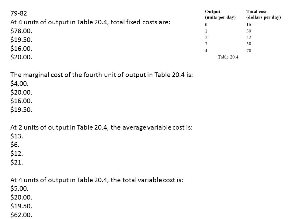 79-82 At 4 units of output in Table 20. 4, total fixed costs are: $78