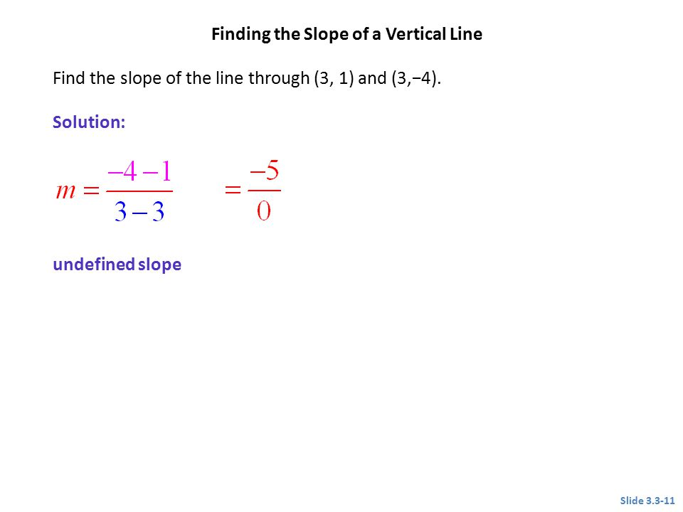 Finding the Slope of a Vertical Line