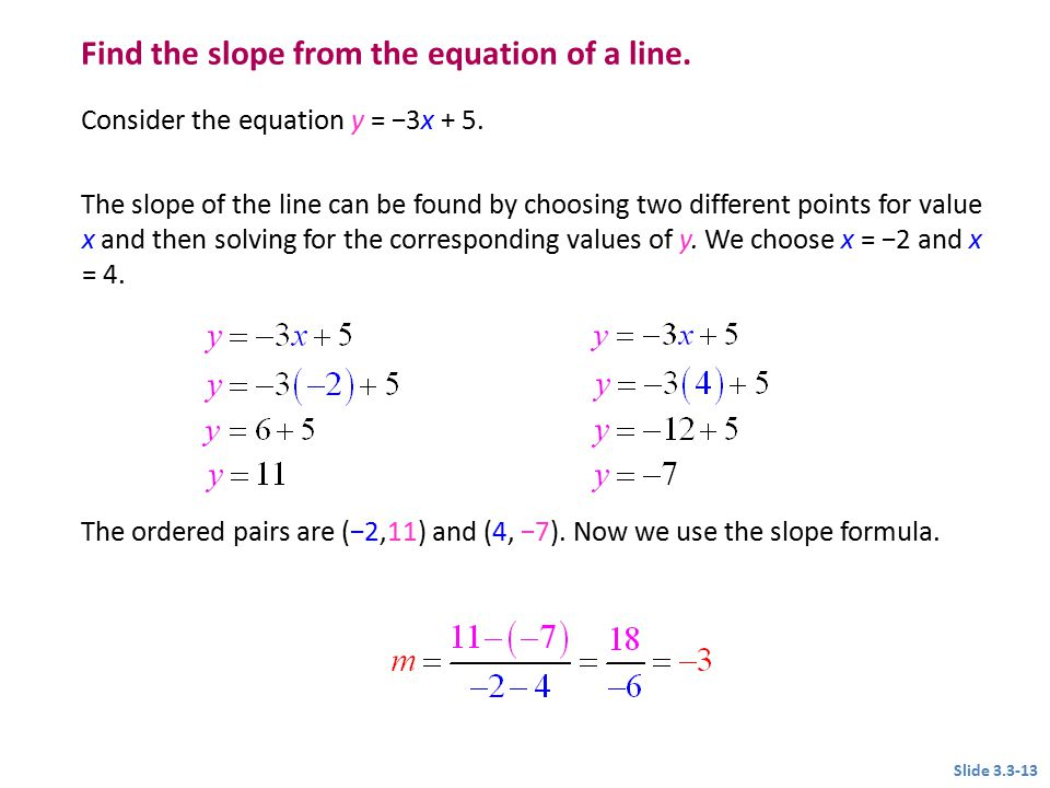 Find the slope from the equation of a line.
