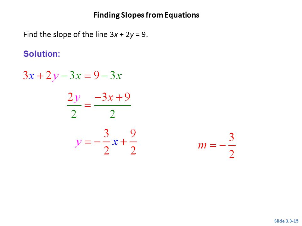 Finding Slopes from Equations