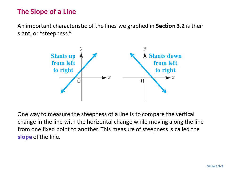 The Slope of a Line An important characteristic of the lines we graphed in Section 3.2 is their slant, or steepness.