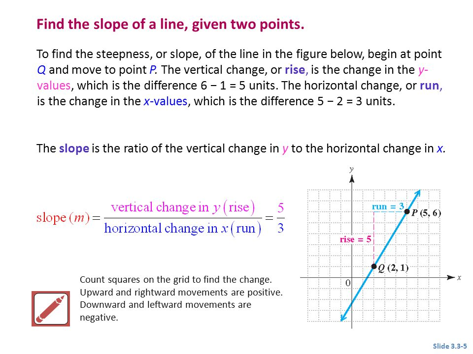Find the slope of a line, given two points.