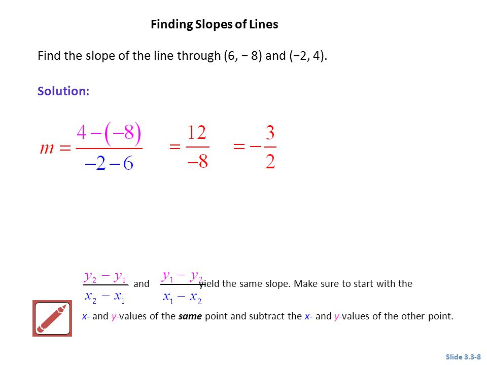 Finding Slopes of Lines