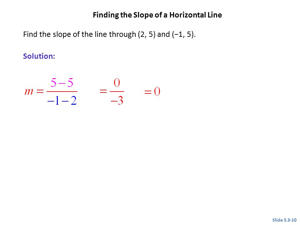 Finding the Slope of a Horizontal Line