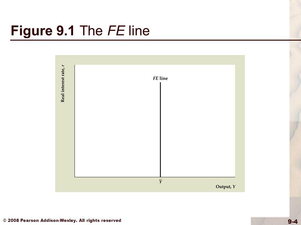 Figure 9.1 The FE line