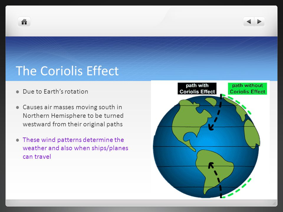 The Coriolis Effect Due to Earth's rotation