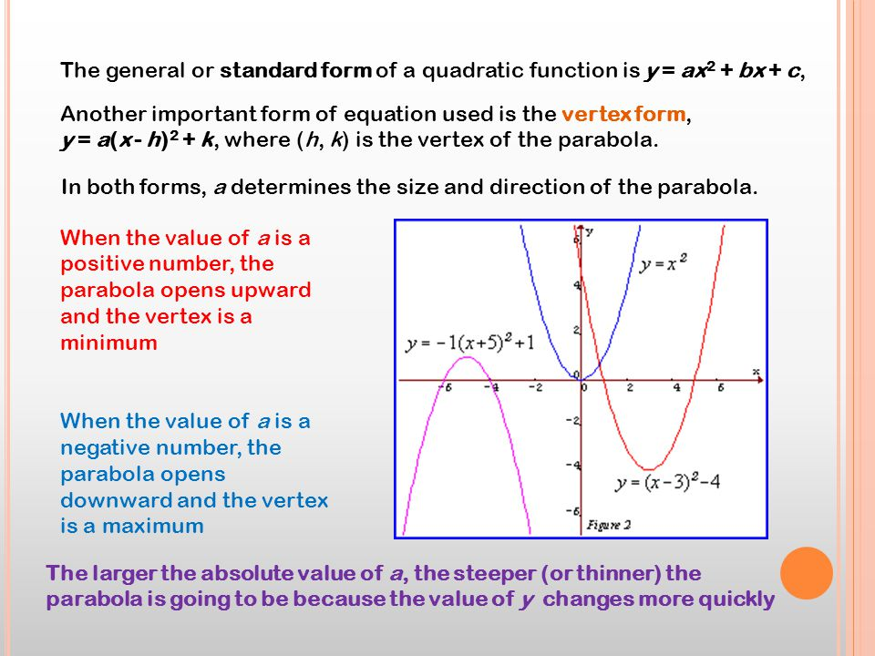 The general or standard form of a quadratic function is y = ax2 + bx + c,