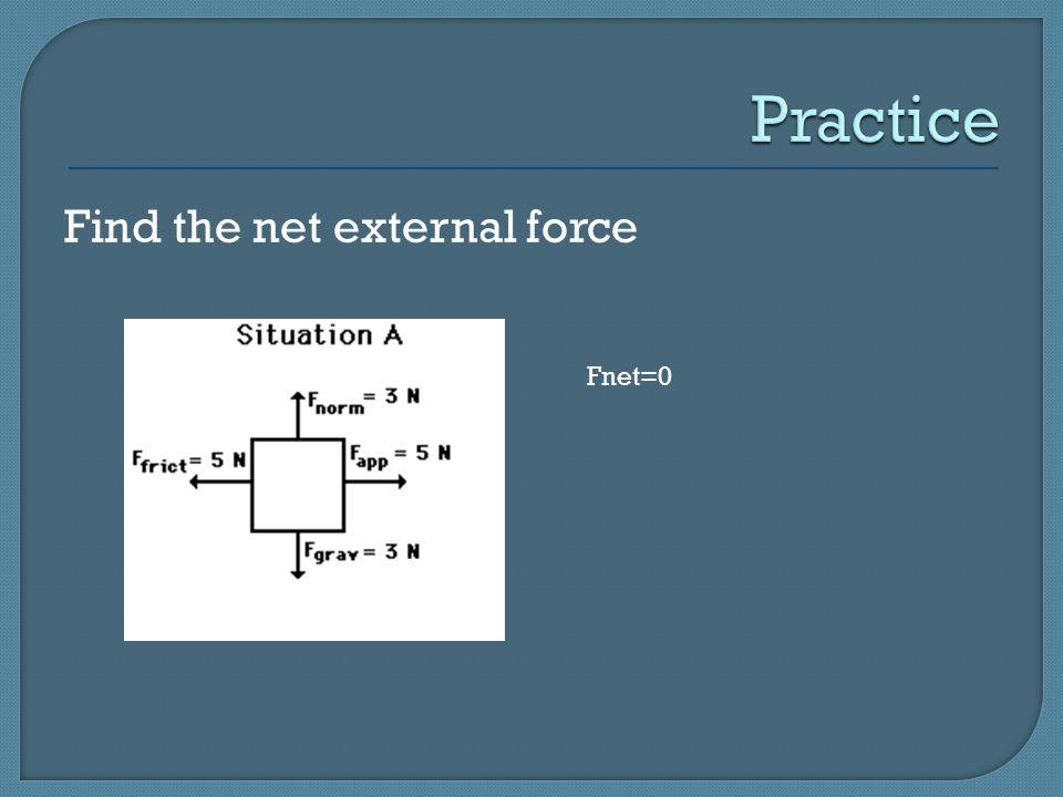 Practice Find the net external force Fnet=0