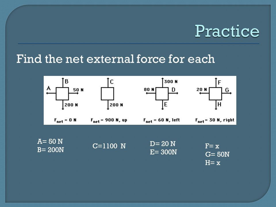Practice Find the net external force for each A= 50 N B= 200N D= 20 N