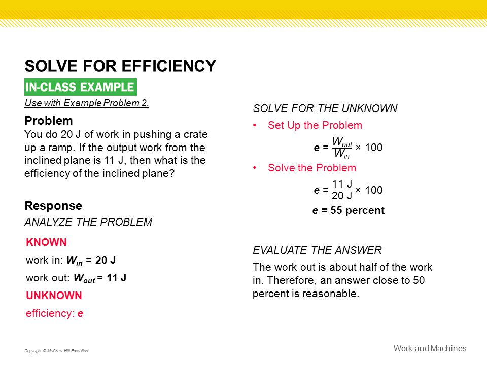 SOLVE FOR EFFICIENCY Problem Response SOLVE FOR THE UNKNOWN