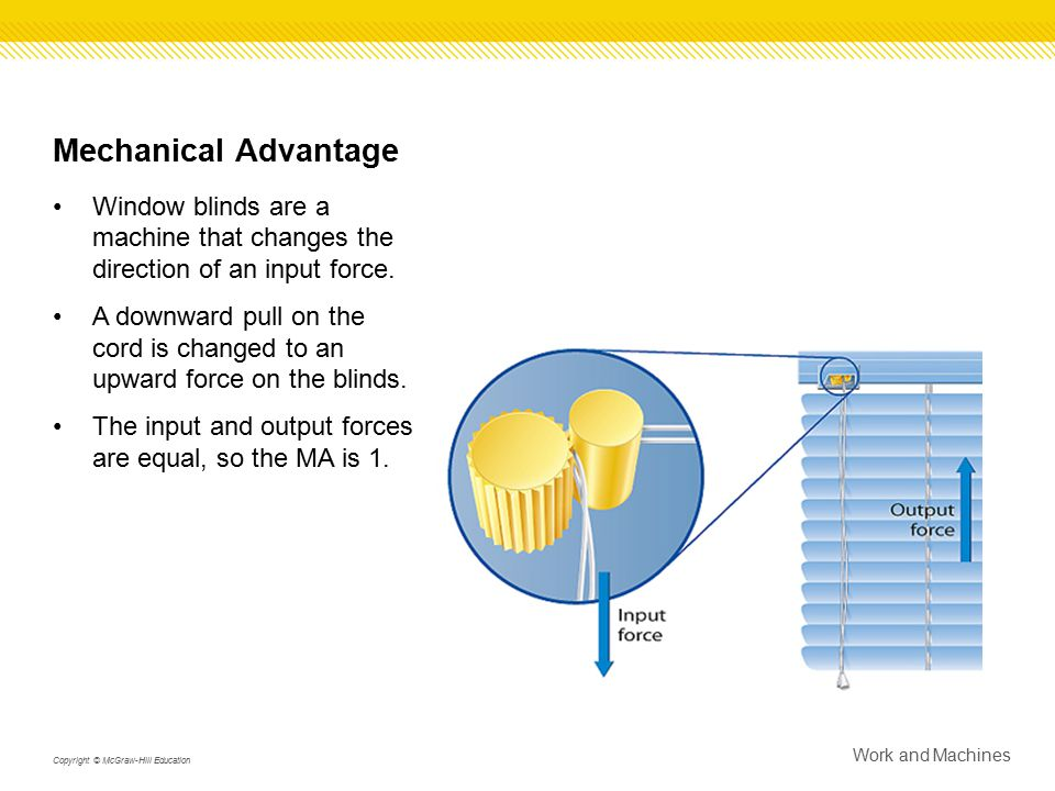 Mechanical Advantage Window blinds are a machine that changes the direction of an input force.