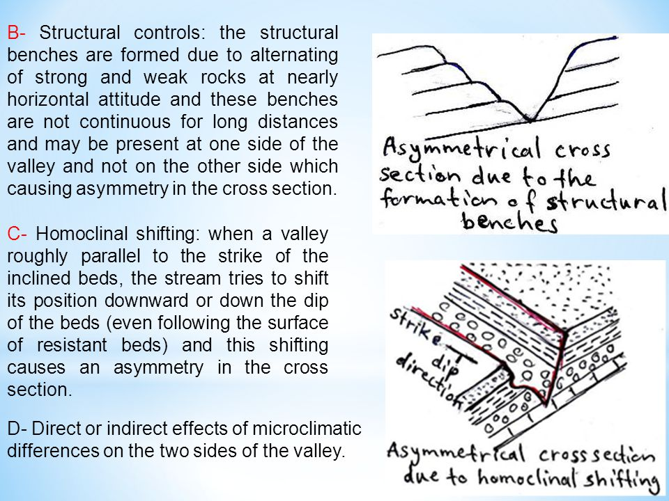 B- Structural controls: the structural benches are formed due to alternating of strong and weak rocks at nearly horizontal attitude and these benches are not continuous for long distances and may be present at one side of the valley and not on the other side which causing asymmetry in the cross section.