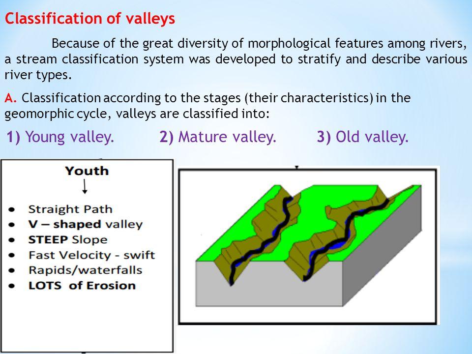 Classification of valleys