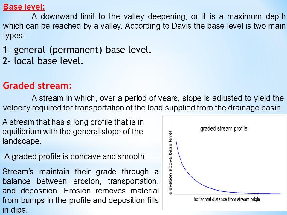 1- general (permanent) base level. 2- local base level.