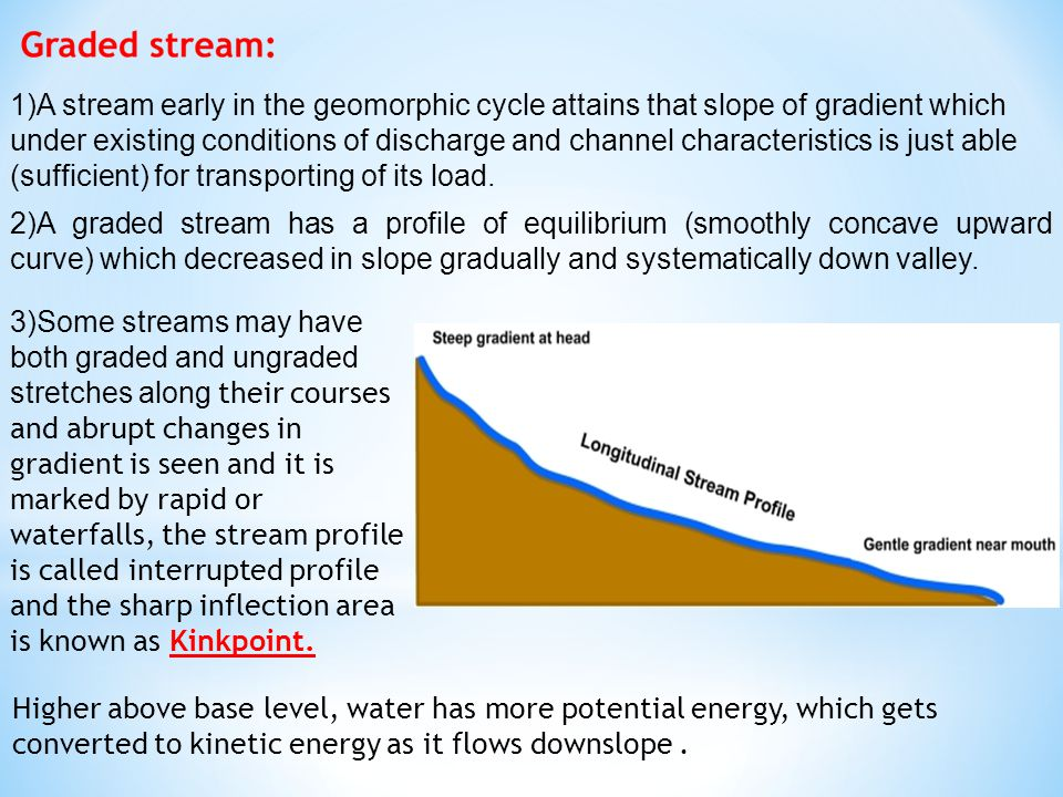 1)A stream early in the geomorphic cycle attains that slope of gradient which under existing conditions of discharge and channel characteristics is just able (sufficient) for transporting of its load.