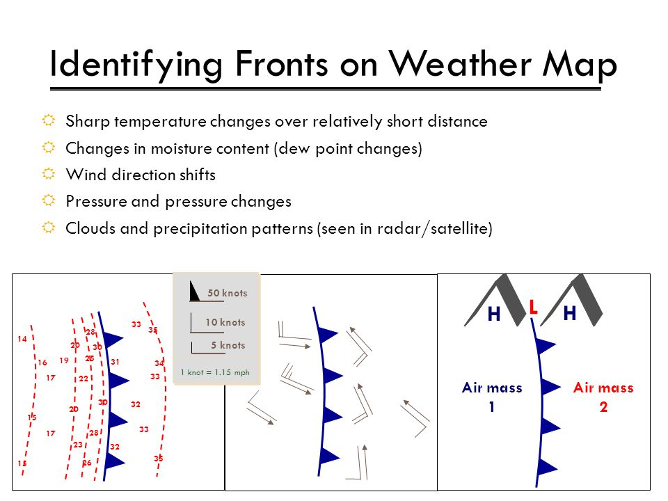 Identifying Fronts on Weather Map