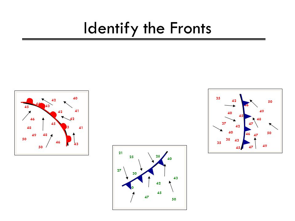 Identify the Fronts 42. 40. 35. 42. 50. 44. 45. 43. 46. 44. 42. 41. 49. 40. 45. 46. 42.