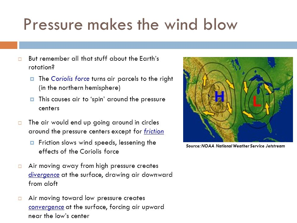 Pressure makes the wind blow