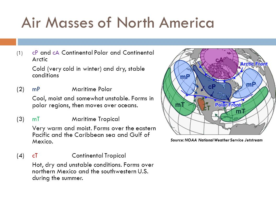 Air Masses of North America