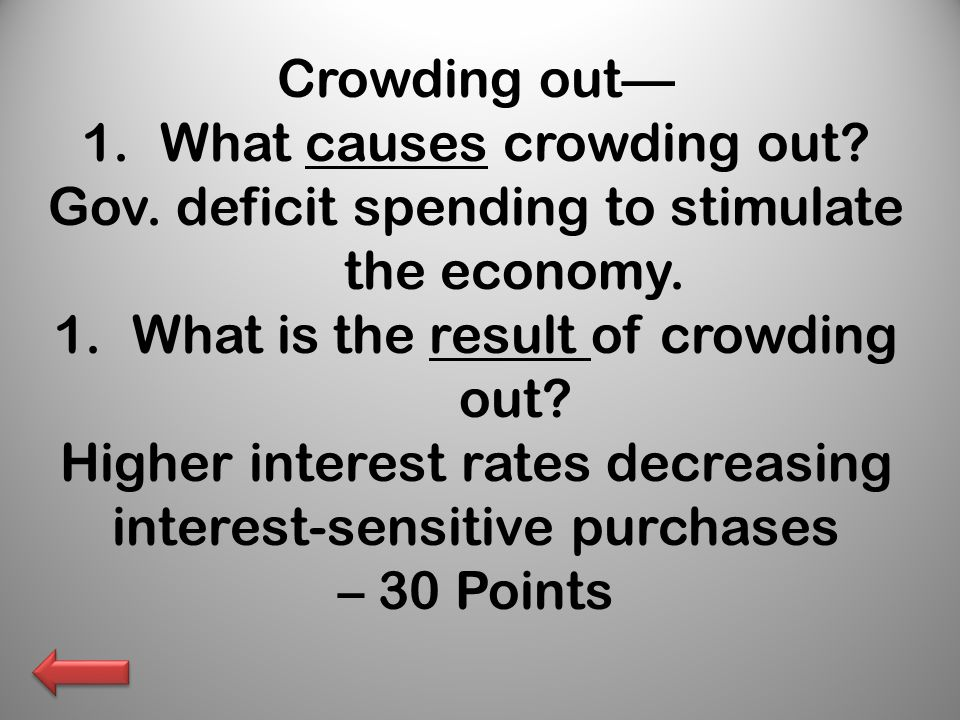 What causes crowding out