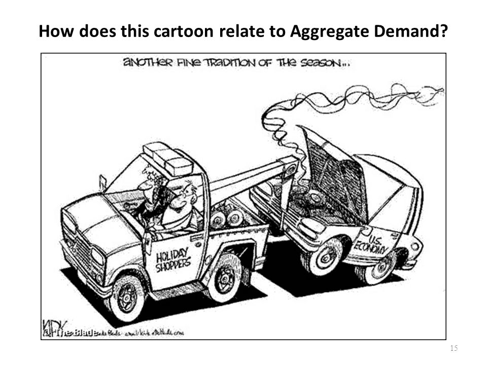 How does this cartoon relate to Aggregate Demand