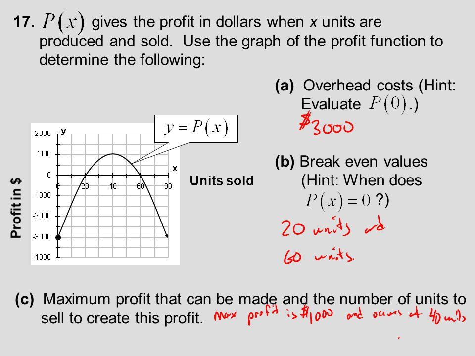 17. gives the profit in dollars when x units are