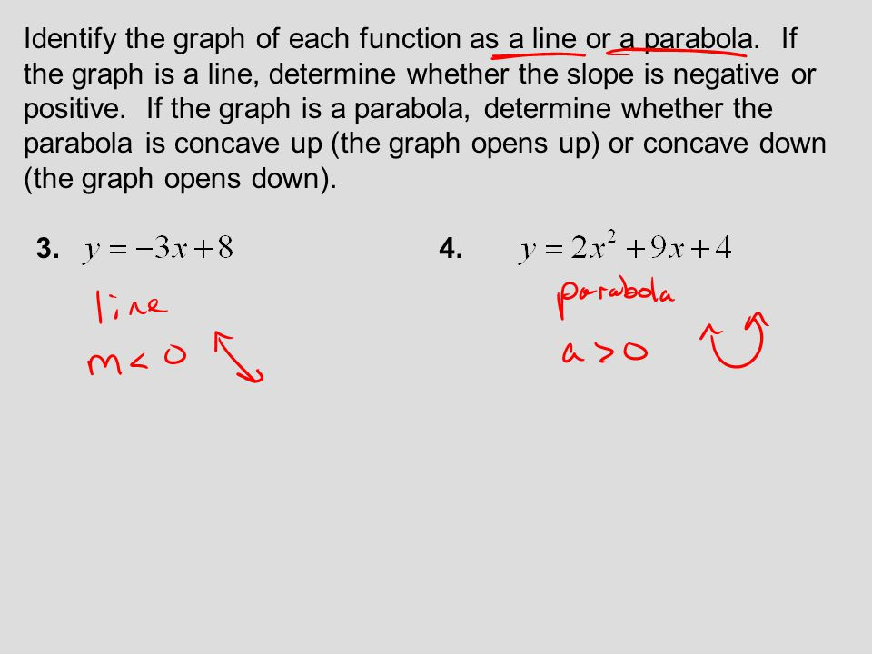 Identify the graph of each function as a line or a parabola. If